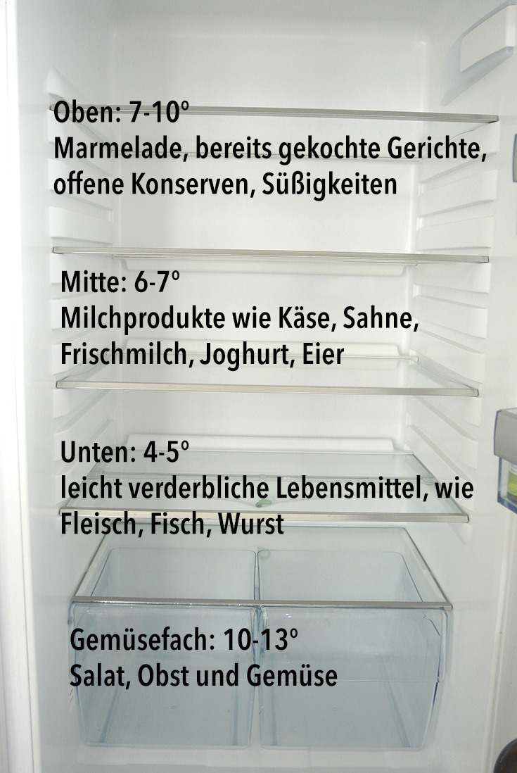 Den Kühlschrank richtig einräumen - so geht's richtig! n Kühlschrank richtig einräumen - mit diesen Tipps erfahrt ihr, wie ihr die verschiedenen Klimazonen eures Kühlschranks richtig ausnutzt und Lebensmittel länger haltbar macht und energiesparend könnt.